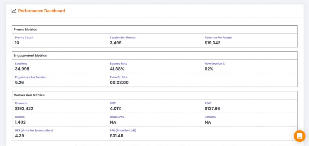 marketing-promotion-performance-report
